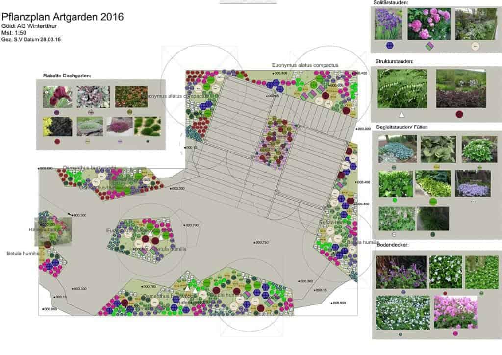 Pflanzplan-Artgarden Gartengestaltung