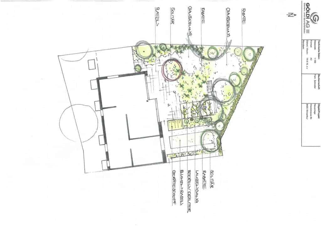 Projektskizze für den Gartenbau