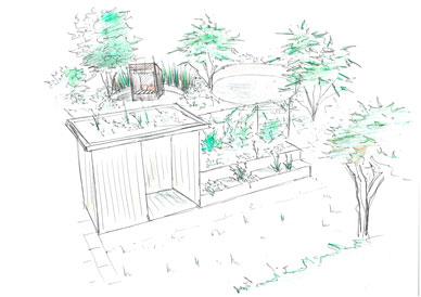 Gartenplanung mit Visualisierung